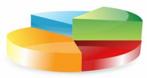 Revendedores analisam números e tendências do mercado