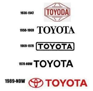 Evolução da logomarca da Toyota