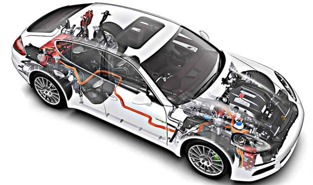 Porsche Panamera SE Hybrid em corte