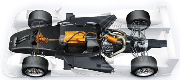 Corte esquemático Porsche competição